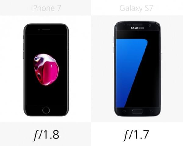 iPhone 7和Galaxy S7规格参数对比的照片 - 16