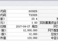 打新提醒:寿仙谷等2股今申购 周大生等2股将上市