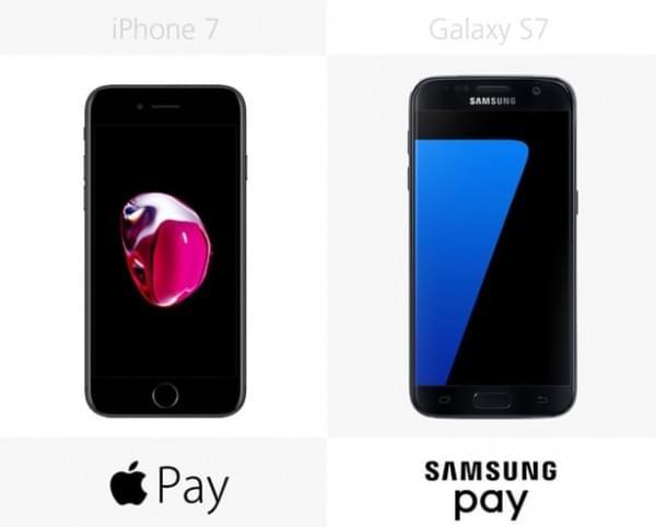iPhone 7和Galaxy S7规格参数对比的照片 - 23