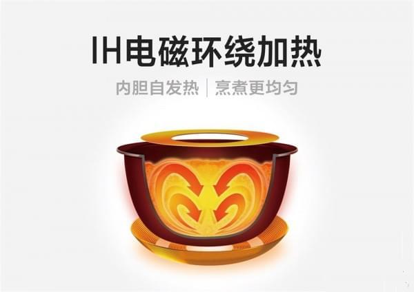 蒸煮炖煲焖全能米家IH电饭煲399元发布的照片 - 2