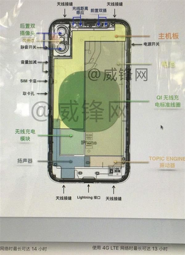前后双摄 iPhone 8设计图大曝光 苹果激进的照片 - 2