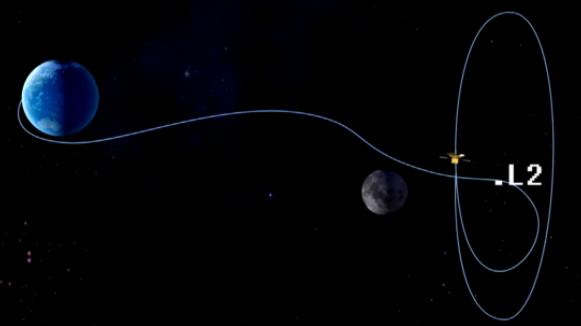 """""""鹊桥""""中继星顺利进入使命轨道"""