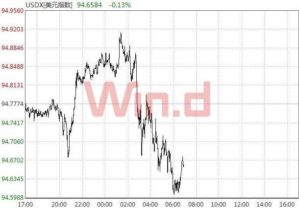 """中美央行共祭""""杀招"""" 本轮人民币贬值结束了?"""