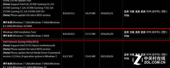将制作好的u盘插入要安装windows7的电脑,启动后按下f12,选择启动u盘