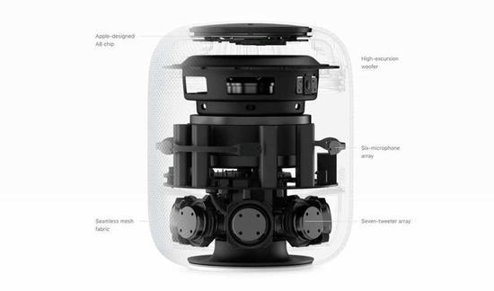 HomePod成本公开:利润最低的苹果产品