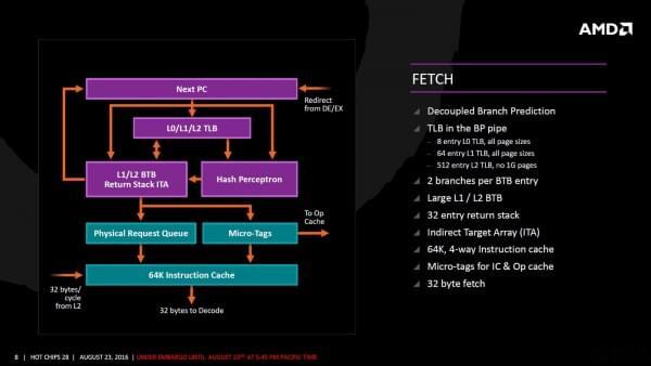 AMD Zen架构细节全公开的照片 - 5