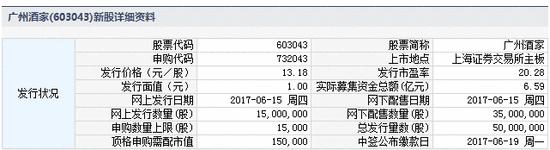 新股提示:京泉华等3股申购 吉华集团等3股上市