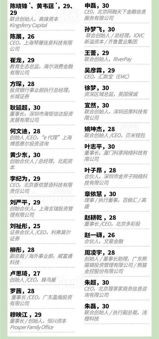 """扒一扒福布斯中国30岁以下""""掺水""""精英榜"""