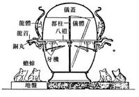 缘何张衡地动仪在初中历史课本中被删除?