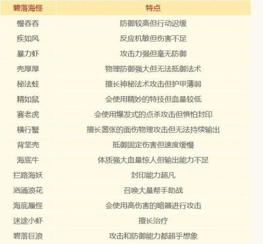 2017暑期活动简介