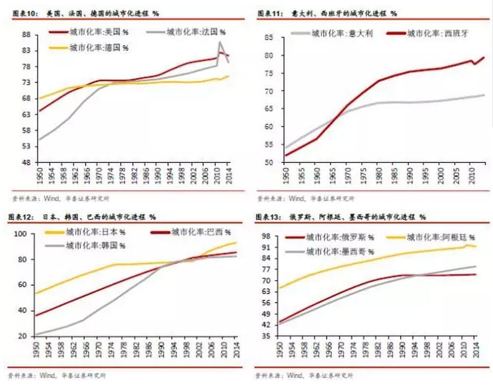 1990年美国gdp_美国GDP增长的掣肘:人口、教育和战争是硬约束