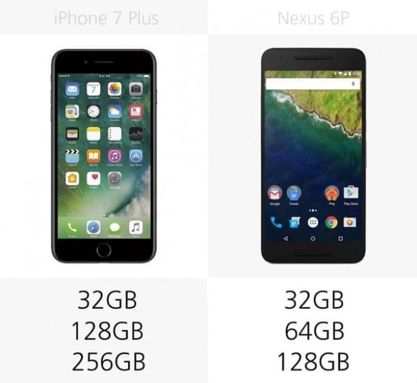 iPhone 7 Plus和Nexus 6P规格参数对比的照片 - 20