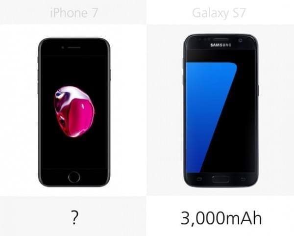 iPhone 7和Galaxy S7规格参数对比的照片 - 18