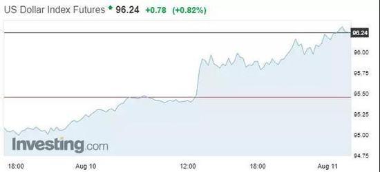 惨!这个国家货币崩盘引全球恐慌 特朗普又补一刀