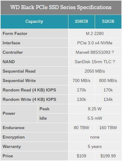 西数黑盘SSD发布 全球第二便宜M.2 SSD:2GB/s的照片 - 2