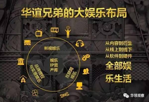华谊兄长弟的文娱产业规划