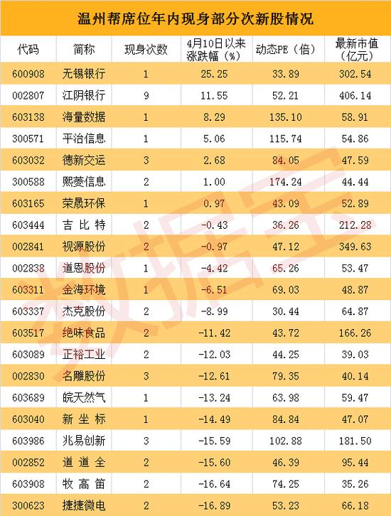CJN1_副本