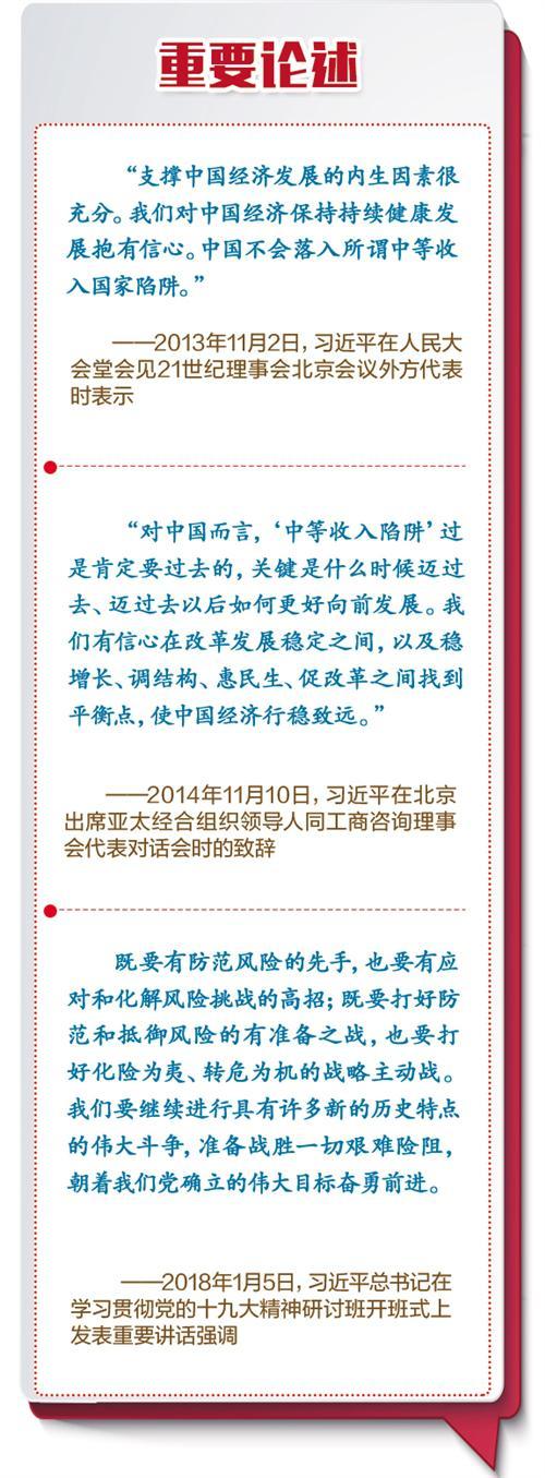 """官媒:中国有能力迈过""""中等收入陷阱"""""""