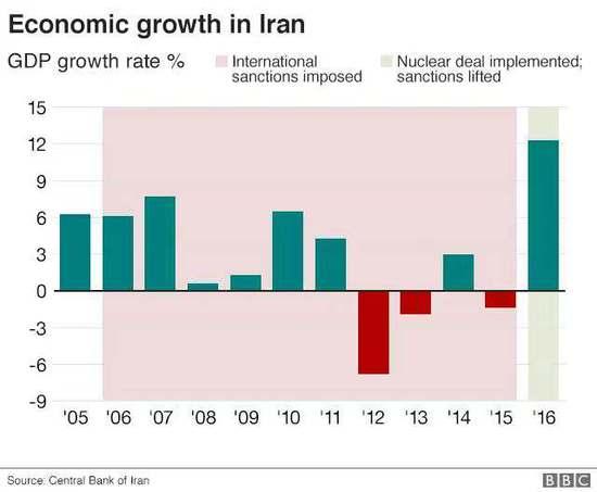美国将全面恢复对伊制裁 伊朗为何有底气说不担忧