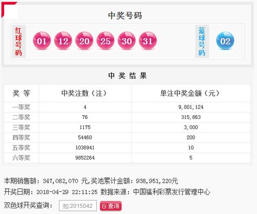 红球两重号双色球4注980万元 奖池9.38亿元