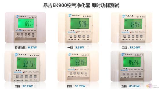 选空净五高一低更靠谱,昂吉EK900空气净化器测评