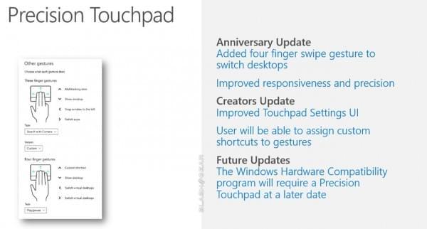 Windows 10笔记本短板–触控板交互有望大幅改善的照片 - 2