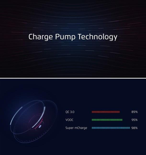 魅族超级快充发布 20分钟充满电的照片 - 3