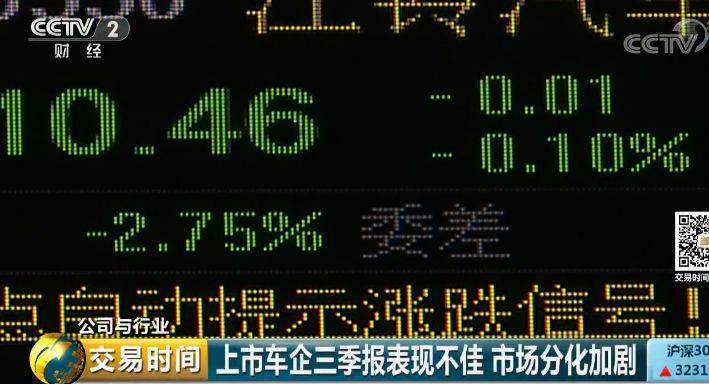 天风证券汽车行业首席分析师 邓学:三季度汽车行业销量增速大幅下行,从二季度的正增长8%到了三季度的负增长。