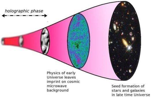 研究人员找到线索:我们可能生活在一个全息宇宙中的照片