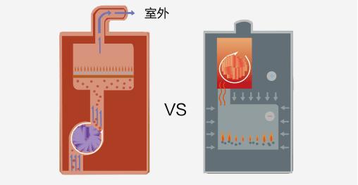 林内全新倚天系列热水器三大核心技术带来真正恒温体验!