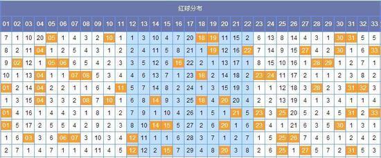 [韩鸷]双色球17107期黄金点位(上期中4+0)
