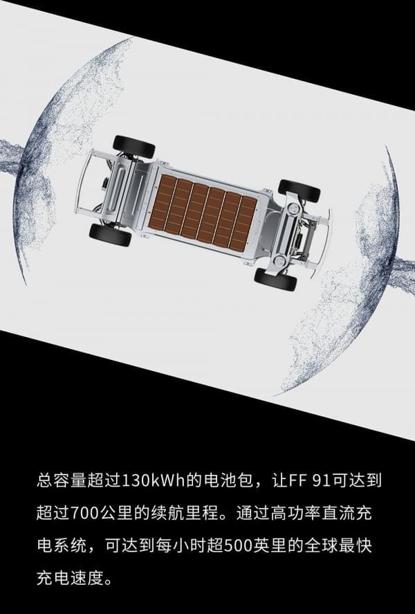 一张图看懂乐视FF91电动车的照片 - 12