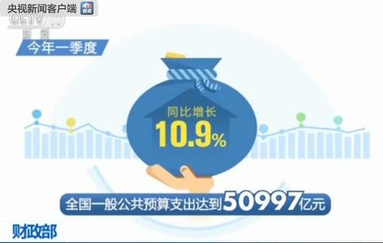 财政部:一季度全国财政收支均超5万亿元
