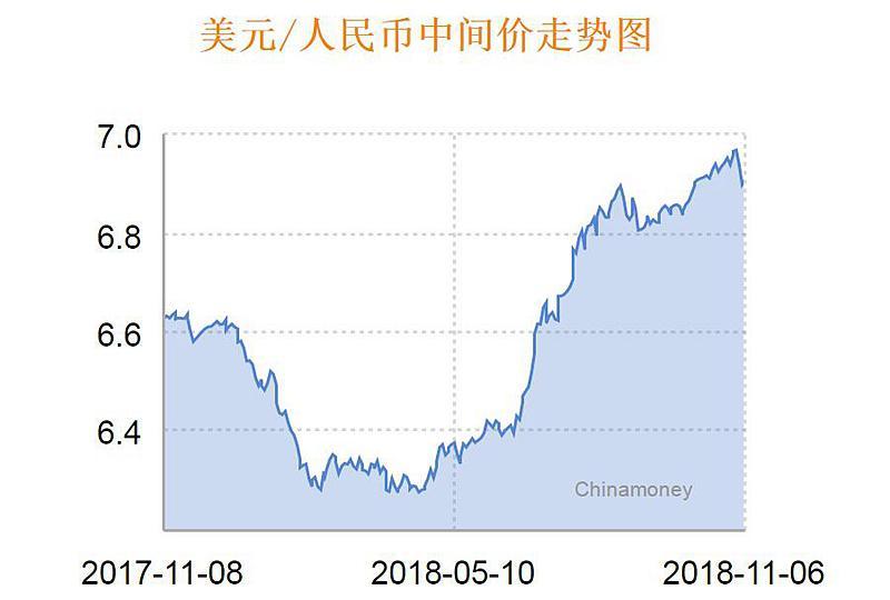 时隔5年200亿央票今日重出江湖 人民币空头颤抖吧