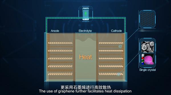 华为石墨烯基锂离子电池 噱头还是技术革命?的照片 - 1