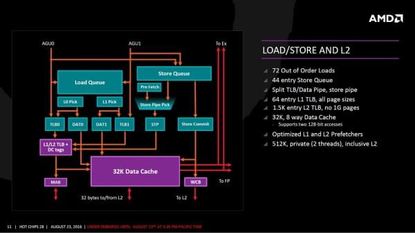 AMD Zen架构细节全公开的照片 - 8