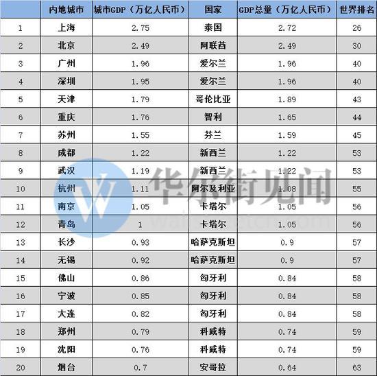 长江中游城市群--这是中国最顶级的14个城市,富可敌国!有你家乡吗?