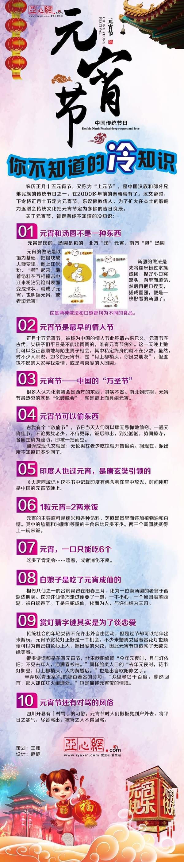中国传统节日·元宵节:你不知道的冷知识