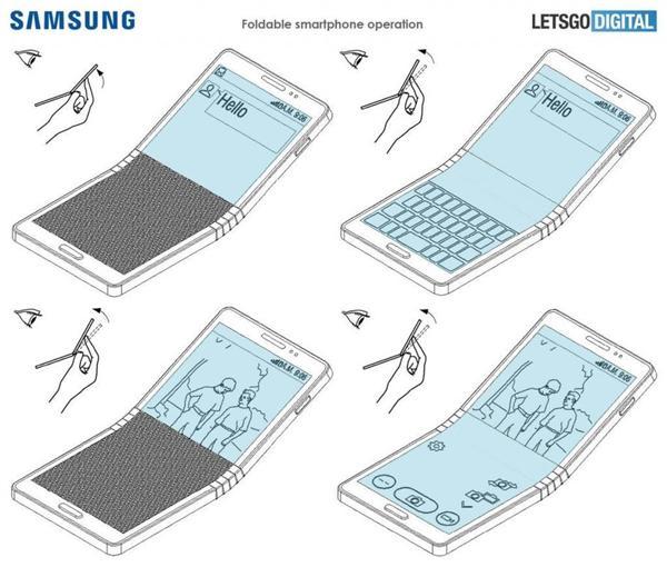 三星折叠手机或定名Galaxy F:最大512GB、支持双卡