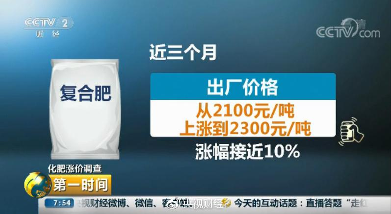 疯狂!化肥价格淡季上涨 部分品种3个月涨两成