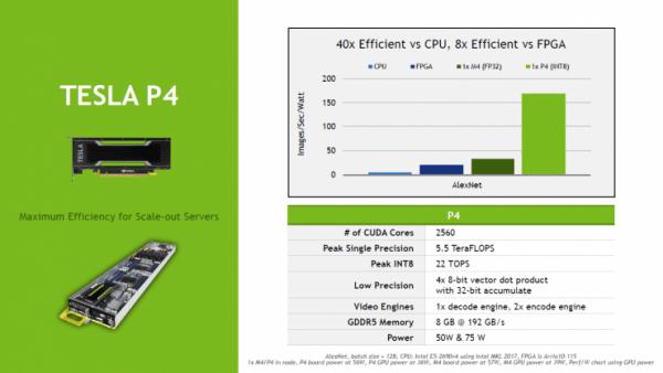 英伟达发布Tesla P4&P40两款基于Pascal架构的深度学习芯片的照片 - 2
