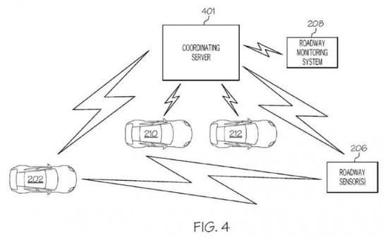 IBM获得管理自动驾驶车辆认知系统专利