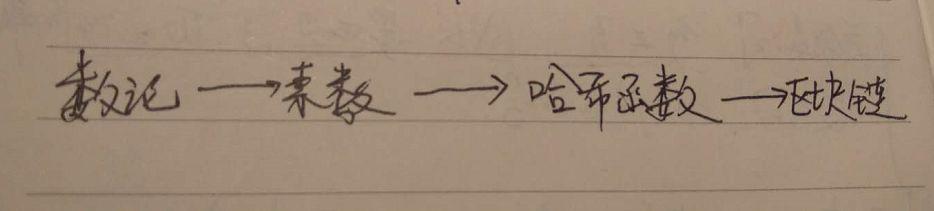 """区块链的三个""""天然缺陷"""""""