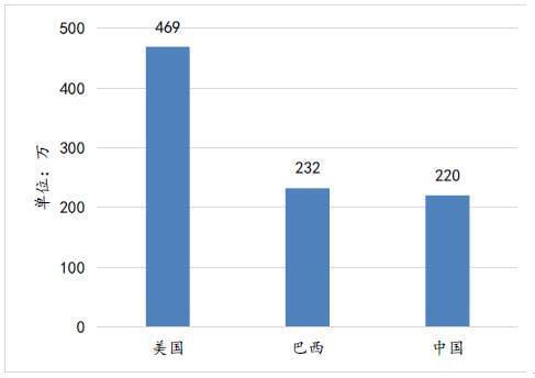 香港时光锁医美培训机构进驻中国内地市场