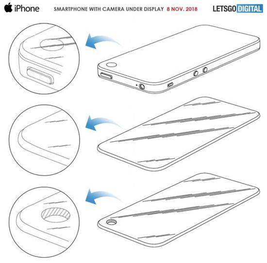 刘海再见!苹果为iPhone研发屏下摄像头技术
