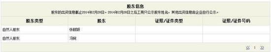 变更事项一栏显示,少城时代注册资本在2014年8月19日由660万元变更为1000万元,同年11月24日,投资人由之前的张靓颖、张桂英、冯轲变更为张靓颖和冯轲。这一信息与张桂英公开信透露的内容吻合。