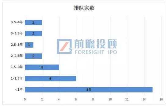 一季度32家IPO企业被否原因汇总!(完整篇)