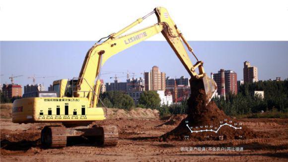 挖掘机卖疯了!政治局会议最新定调 基建投资升温