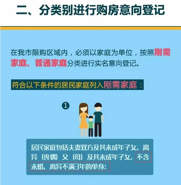 无房单身算刚需吗?西安限购被指让未婚男买房更难