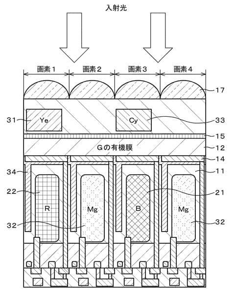 索尼公布多项类foveon传感器设计专利
